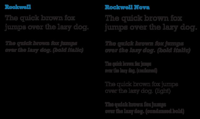 Rockwell vs. Rockwell Nova