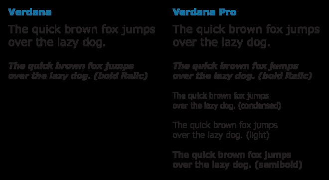 Verdana vs. Verdana Pro